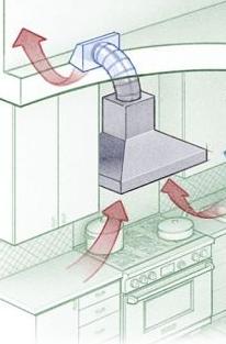 exhaust cooker hood duct